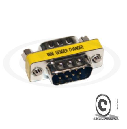 Könbytare iPP350 och iCT220